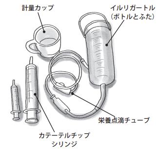 経管栄養で使用する器具